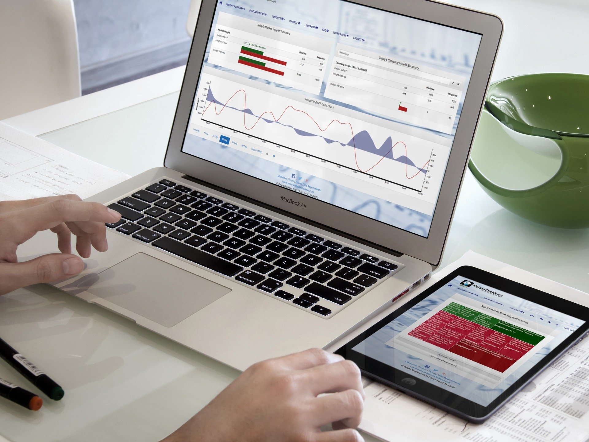 In your office or on the go RelateTheNews provides the market news analysis you need to trade and invest more effectively.